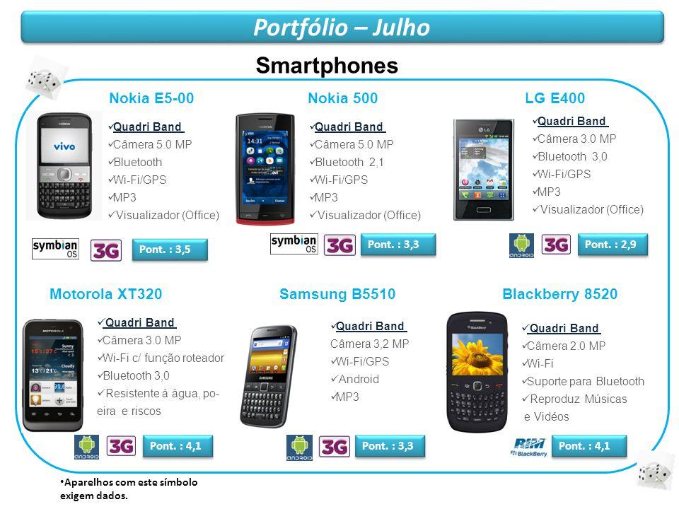 Portfólio – Julho Smartphones Nokia E5-00 Nokia 500 LG E400