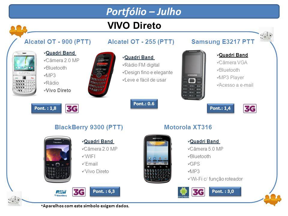 Portfólio – Julho VIVO Direto Alcatel OT - 900 (PTT)
