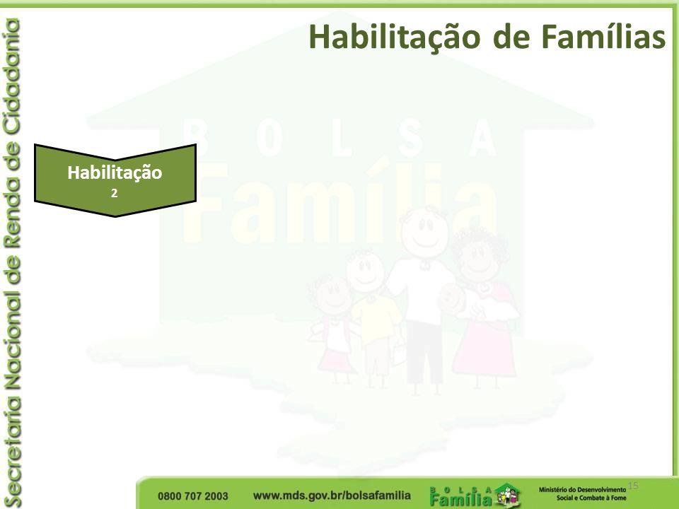 Habilitação de Famílias