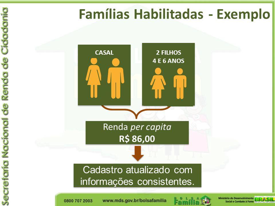 Famílias Habilitadas - Exemplo