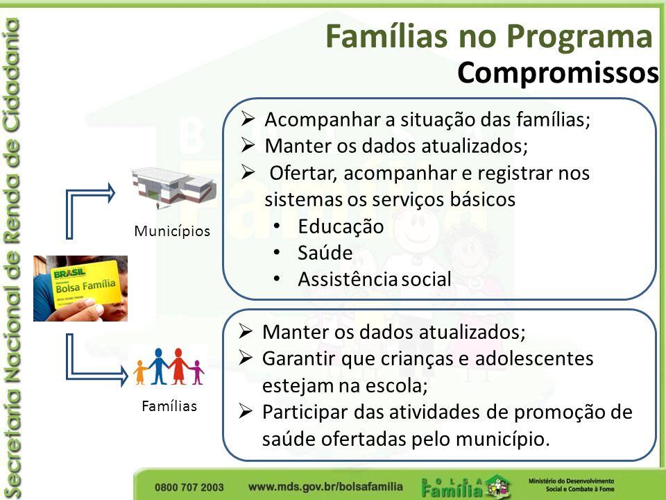 Famílias no Programa Compromissos Acompanhar a situação das famílias;