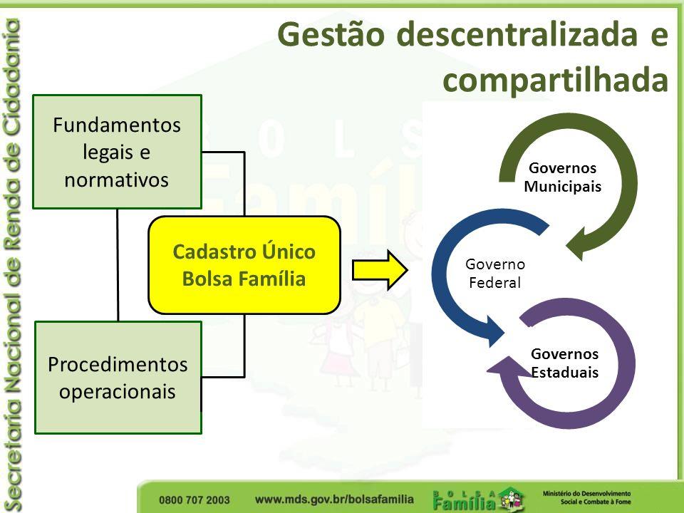 Gestão descentralizada e compartilhada