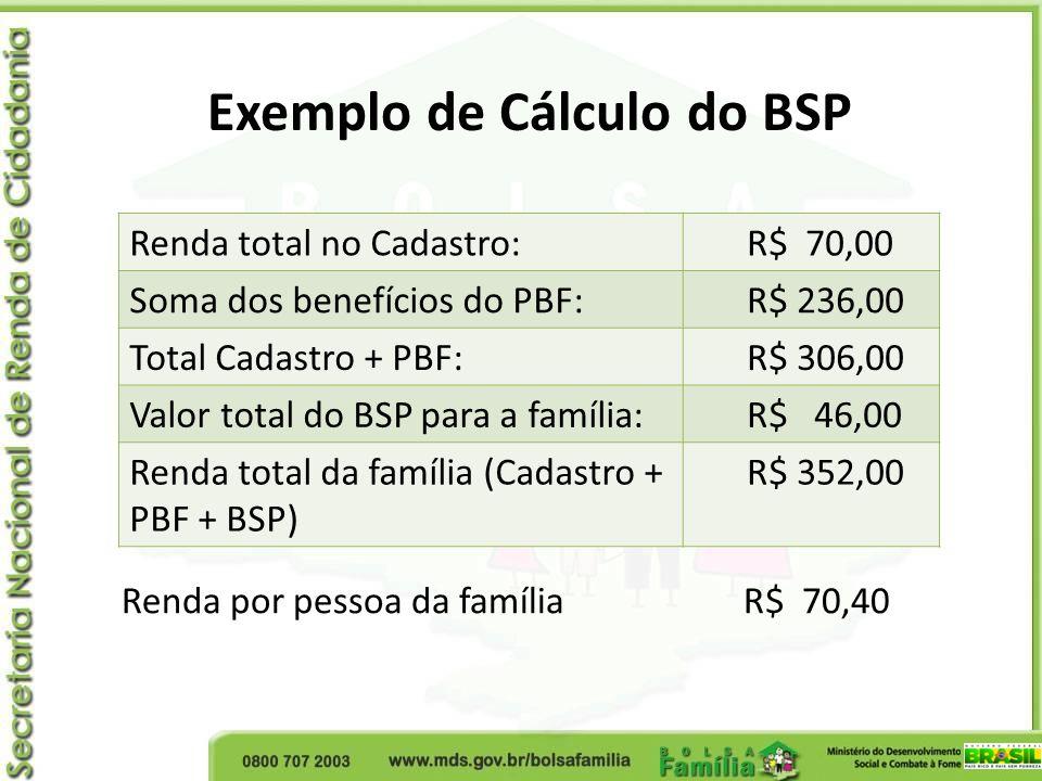 Exemplo de Cálculo do BSP