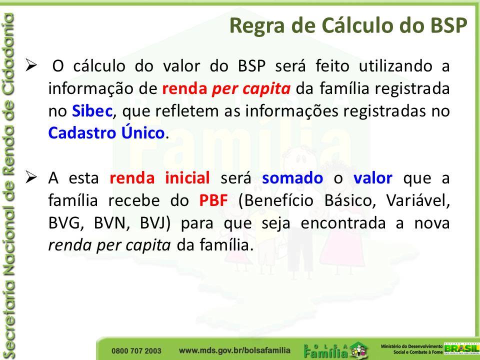 Regra de Cálculo do BSP