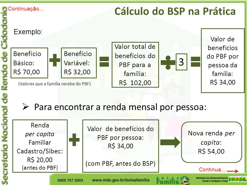 Cálculo do BSP na Prática