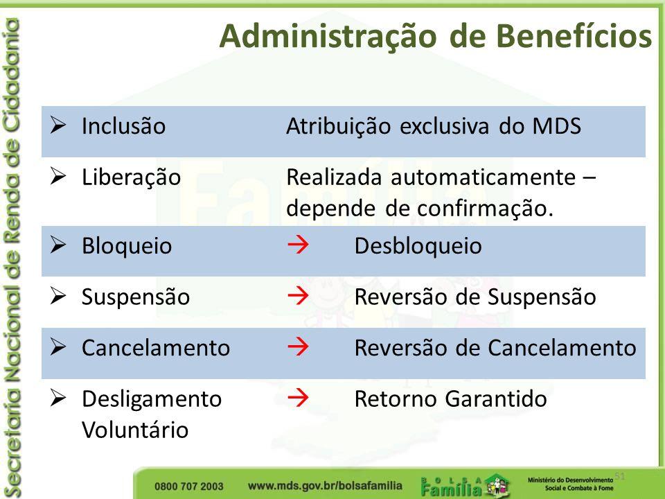 Administração de Benefícios