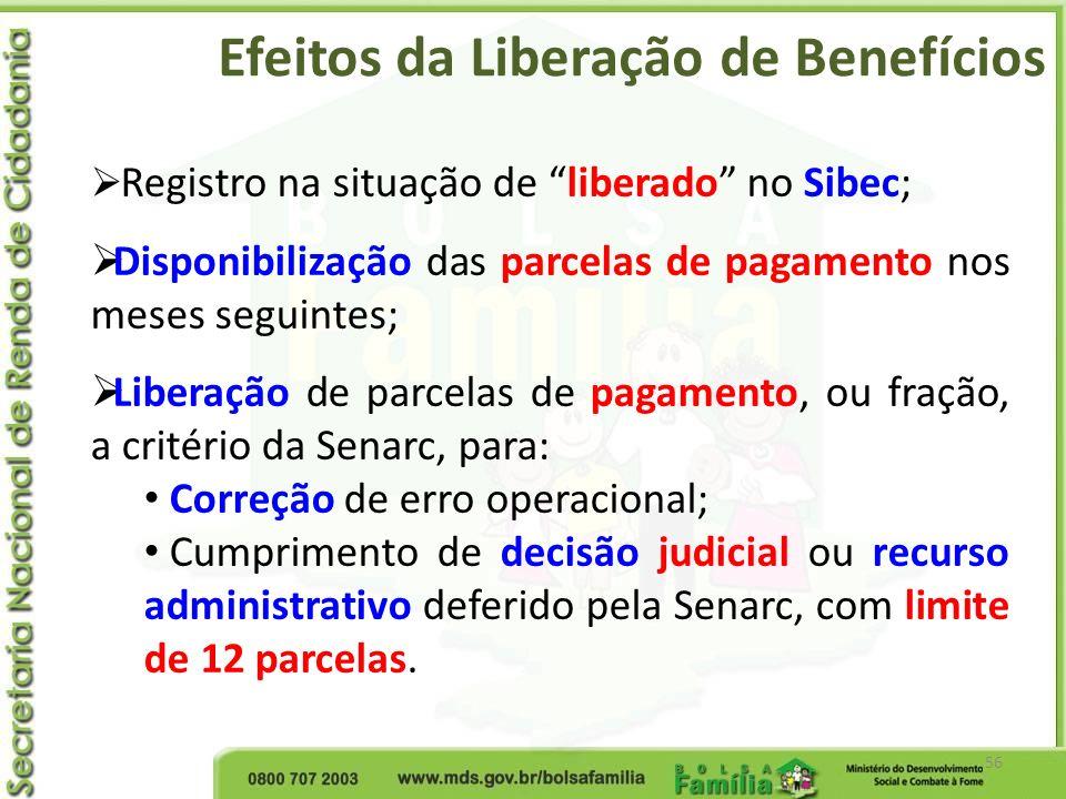 Efeitos da Liberação de Benefícios