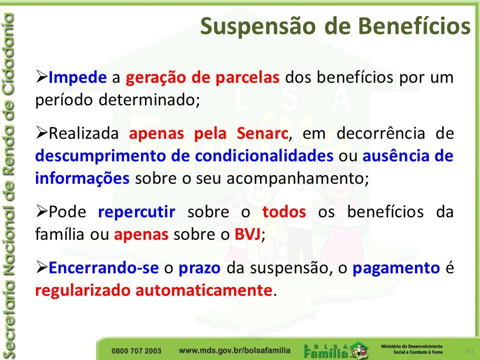 Suspensão de Benefícios