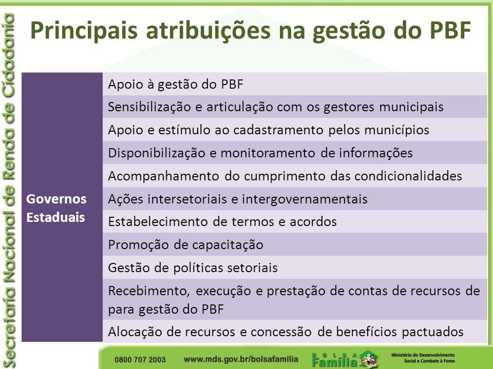 Principais atribuições na gestão do PBF