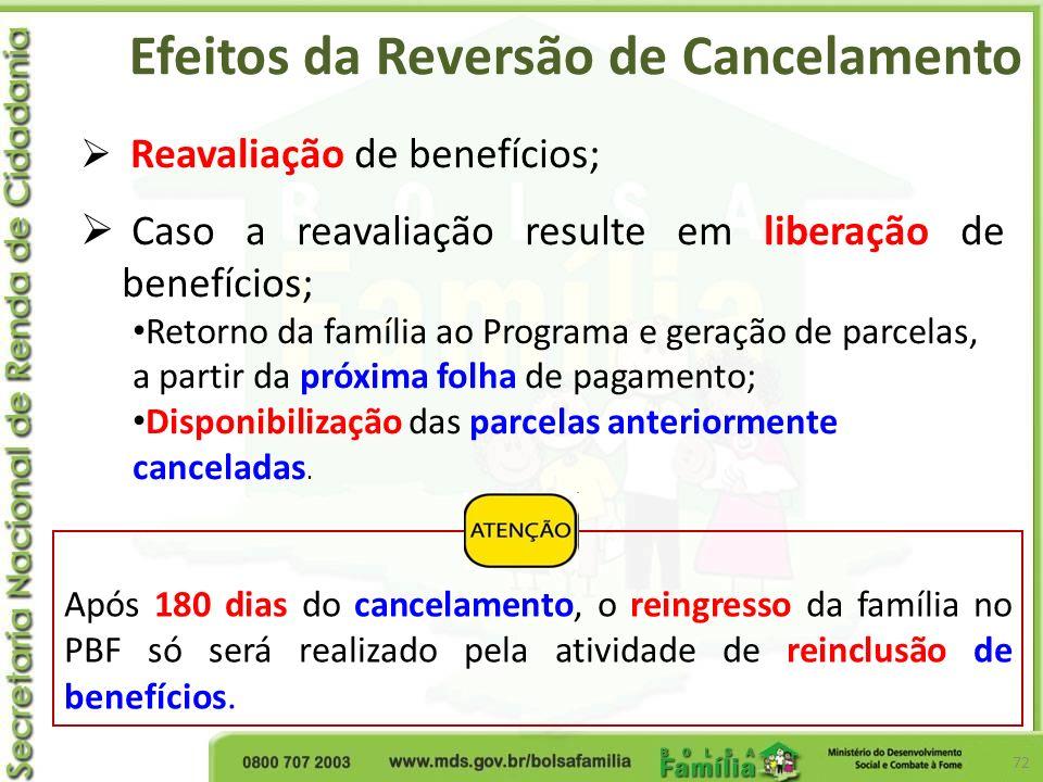 Efeitos da Reversão de Cancelamento