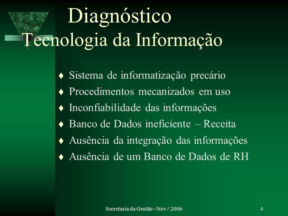 Diagnóstico Tecnologia da Informação