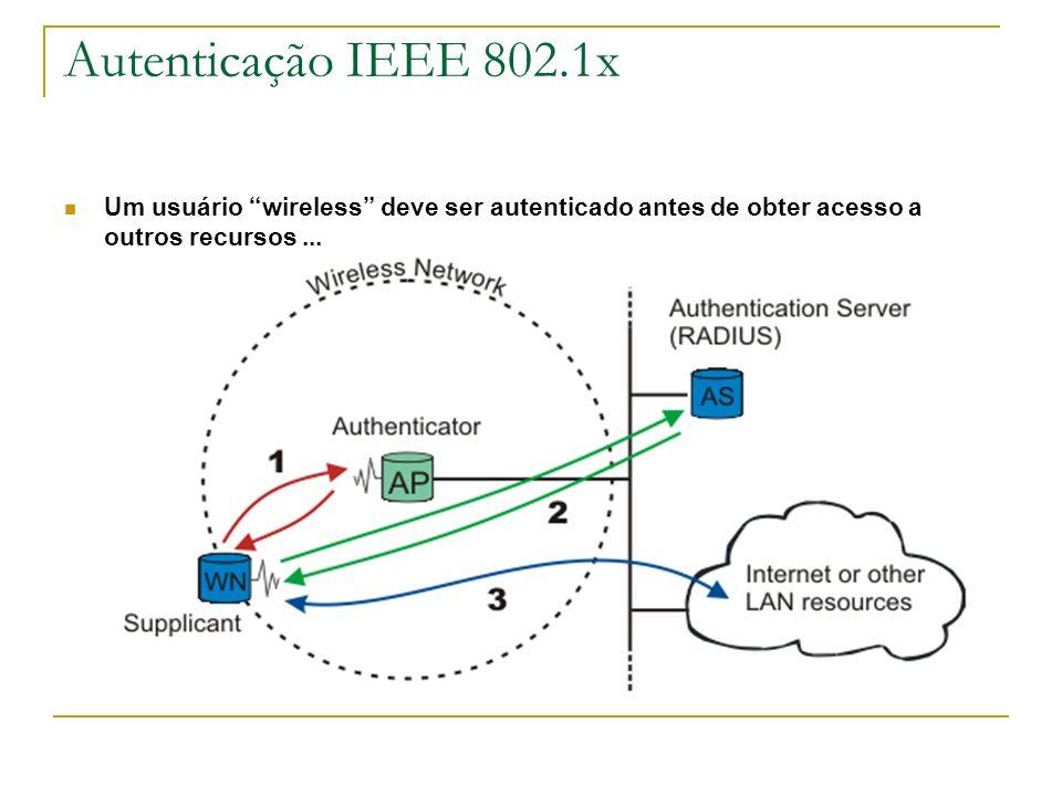 Autenticação IEEE 802.1x Um usuário wireless deve ser autenticado antes de obter acesso a outros recursos ...