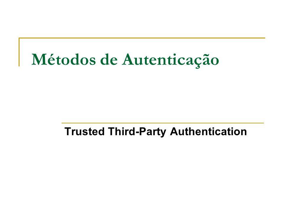 Métodos de Autenticação