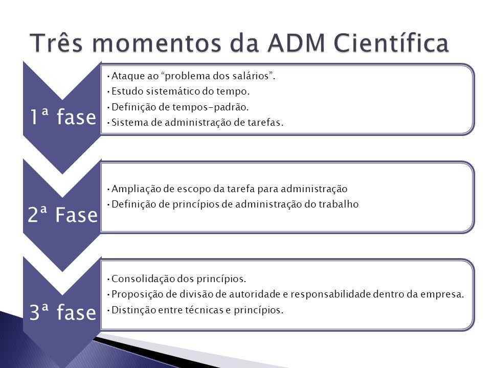 Três momentos da ADM Científica