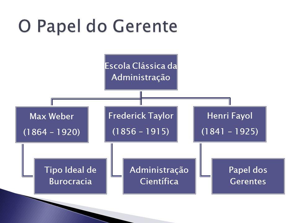 O Papel do Gerente Escola Clássica da Administração Max Weber