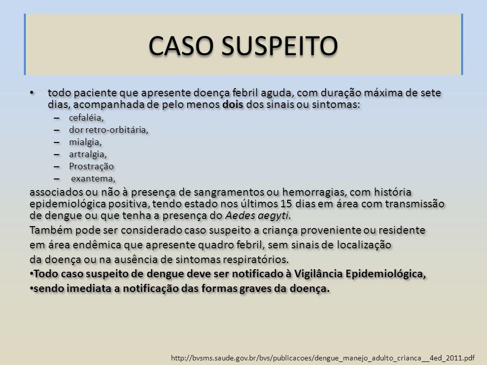 CASO SUSPEITO