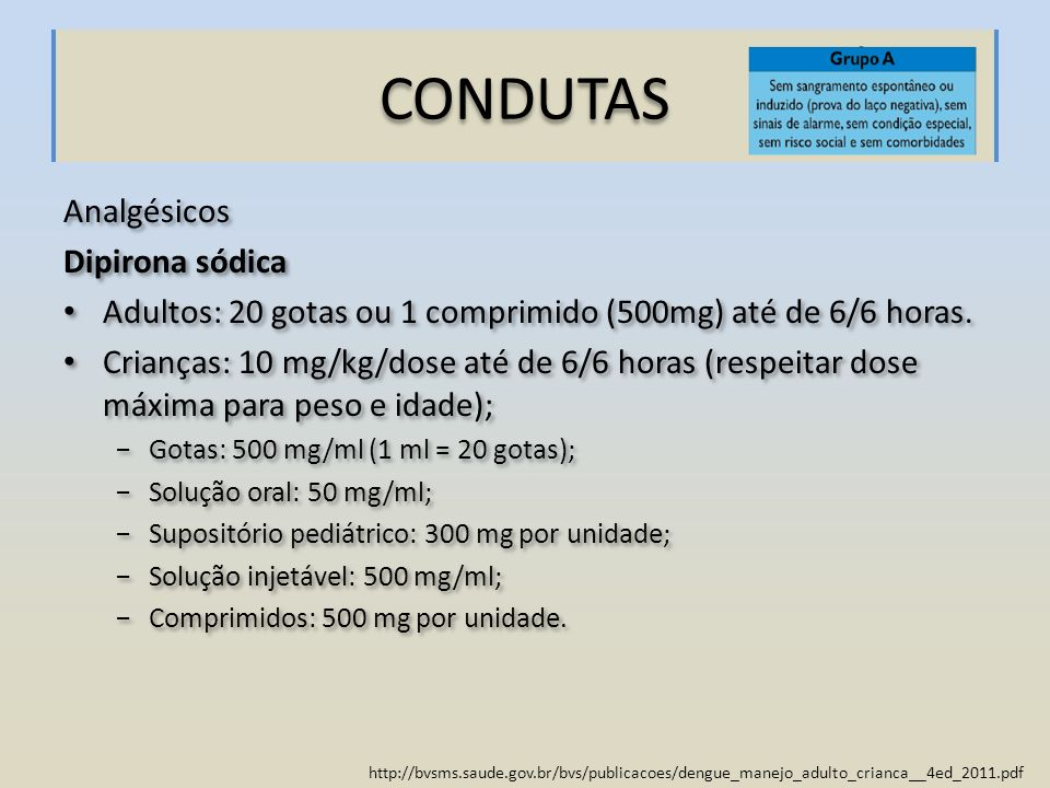 CONDUTAS Analgésicos Dipirona sódica