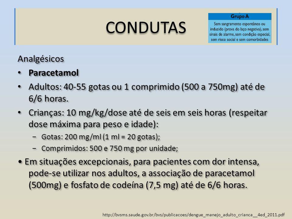 CONDUTAS Analgésicos Paracetamol