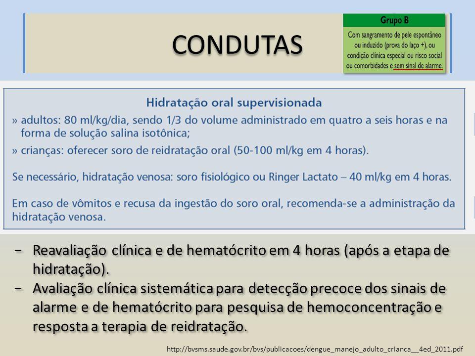 CONDUTAS Reavaliação clínica e de hematócrito em 4 horas (após a etapa de hidratação).