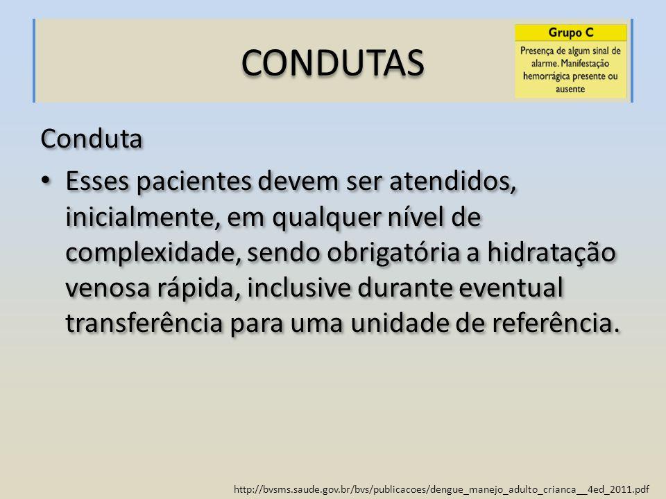 CONDUTAS Conduta.
