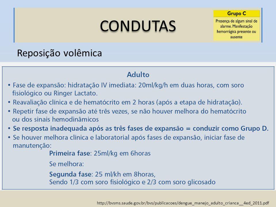 CONDUTAS Reposição volêmica