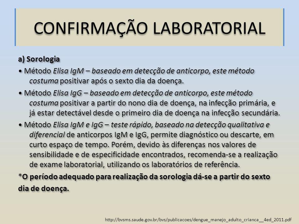 CONFIRMAÇÃO LABORATORIAL