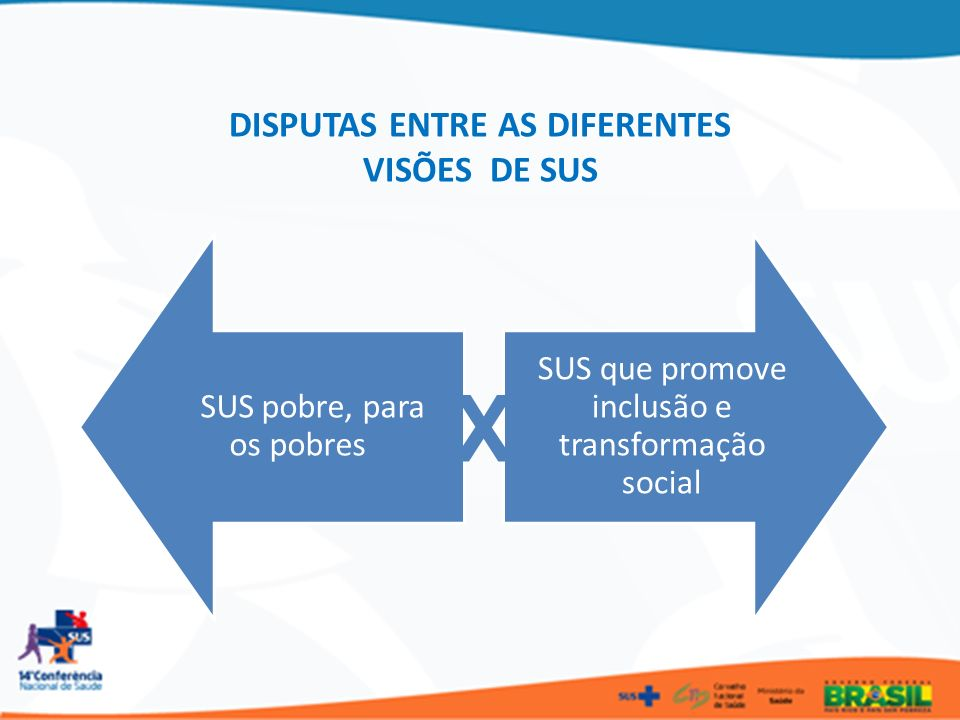 DISPUTAS ENTRE AS DIFERENTES VISÕES DE SUS