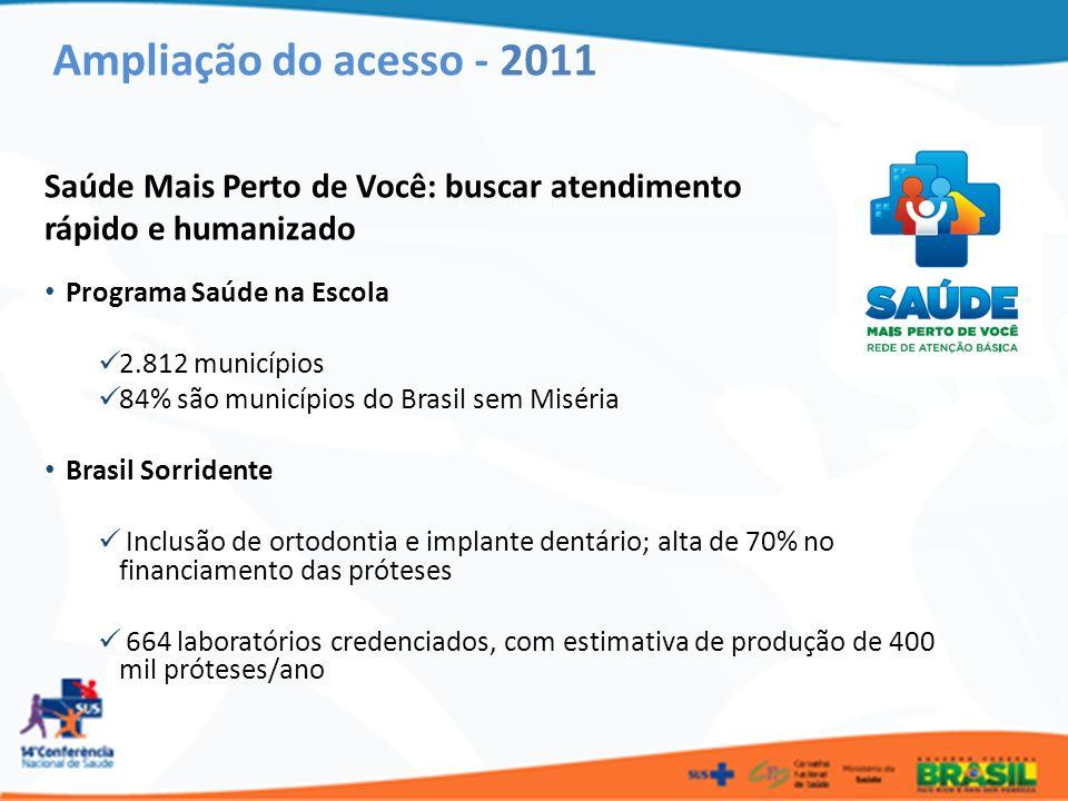 Ampliação do acesso - 2011 Saúde Mais Perto de Você: buscar atendimento rápido e humanizado. Programa Saúde na Escola.