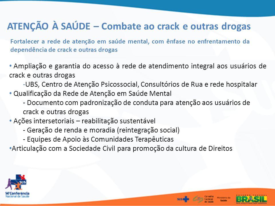 ATENÇÃO À SAÚDE – Combate ao crack e outras drogas
