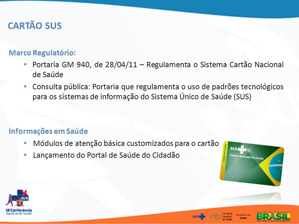 CARTÃO SUS Marco Regulatório: