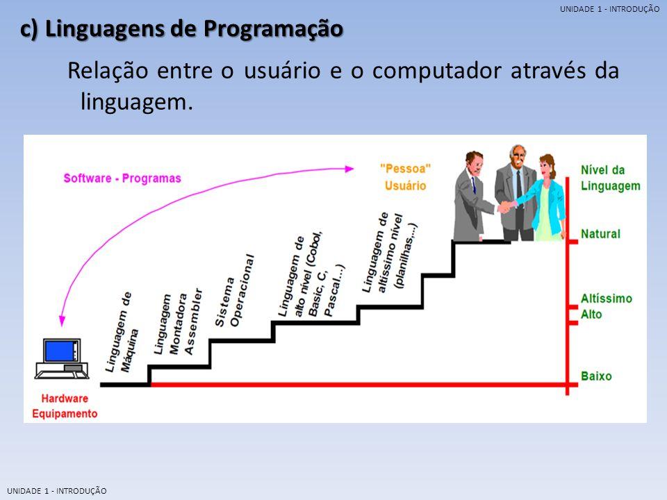 c) Linguagens de Programação