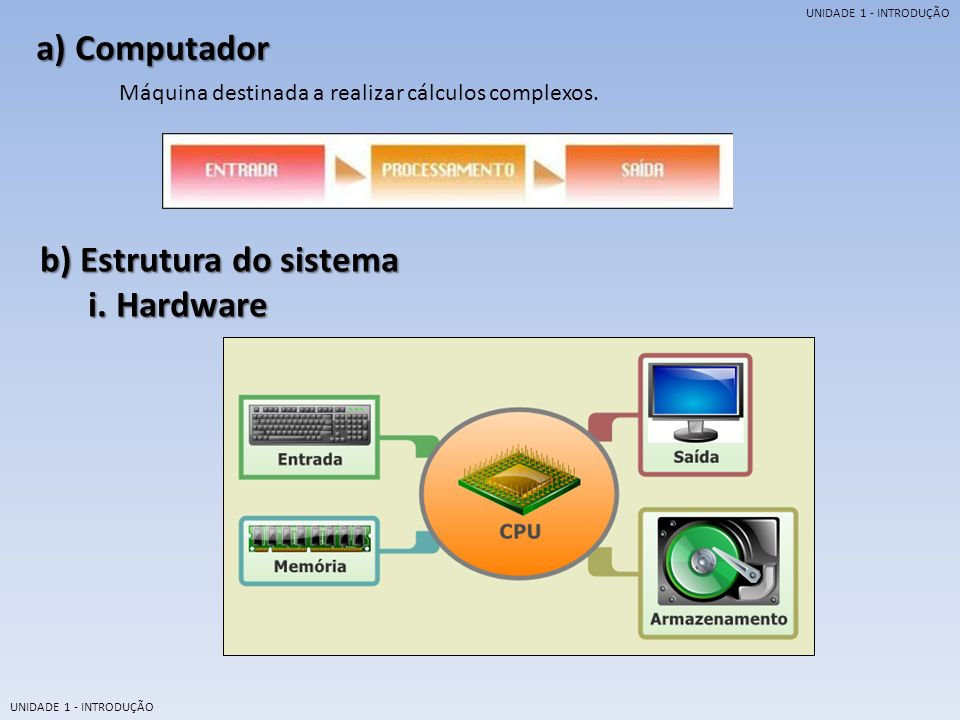 b) Estrutura do sistema i. Hardware