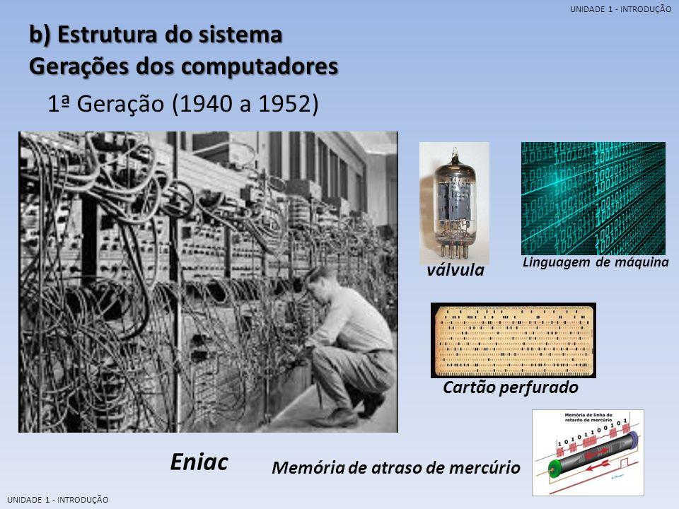 b) Estrutura do sistema Gerações dos computadores