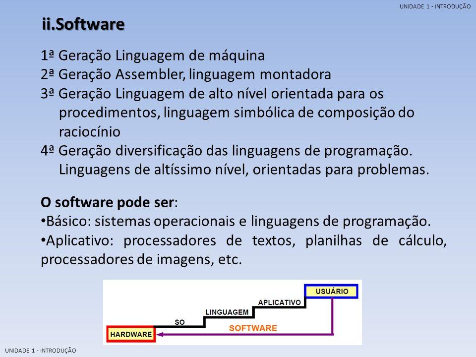 ii.Software 1ª Geração Linguagem de máquina