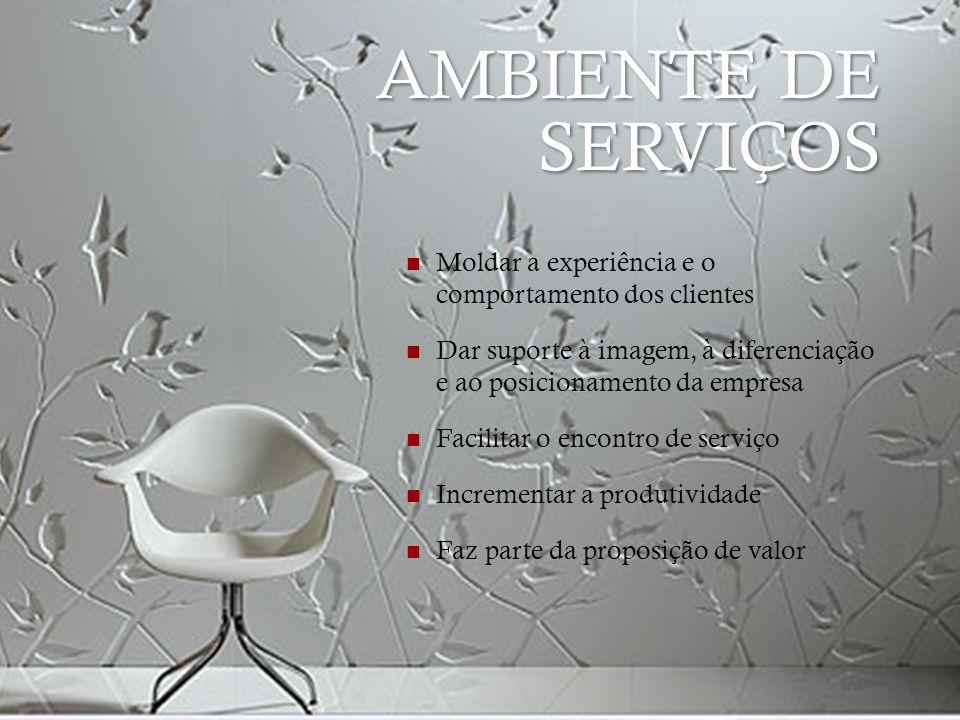 AMBIENTE DE SERVIÇOS Moldar a experiência e o comportamento dos clientes. Dar suporte à imagem, à diferenciação e ao posicionamento da empresa.