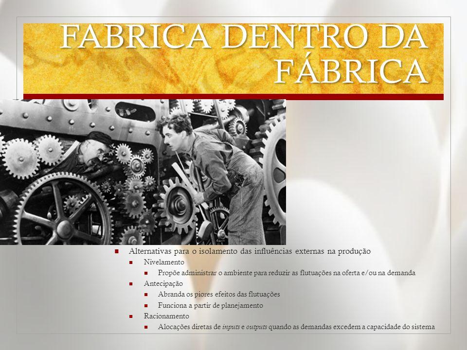 FABRICA DENTRO DA FÁBRICA