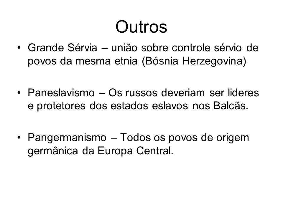 Outros Grande Sérvia – união sobre controle sérvio de povos da mesma etnia (Bósnia Herzegovina)