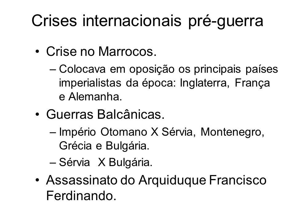 Crises internacionais pré-guerra