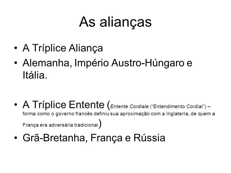 As alianças A Tríplice Aliança