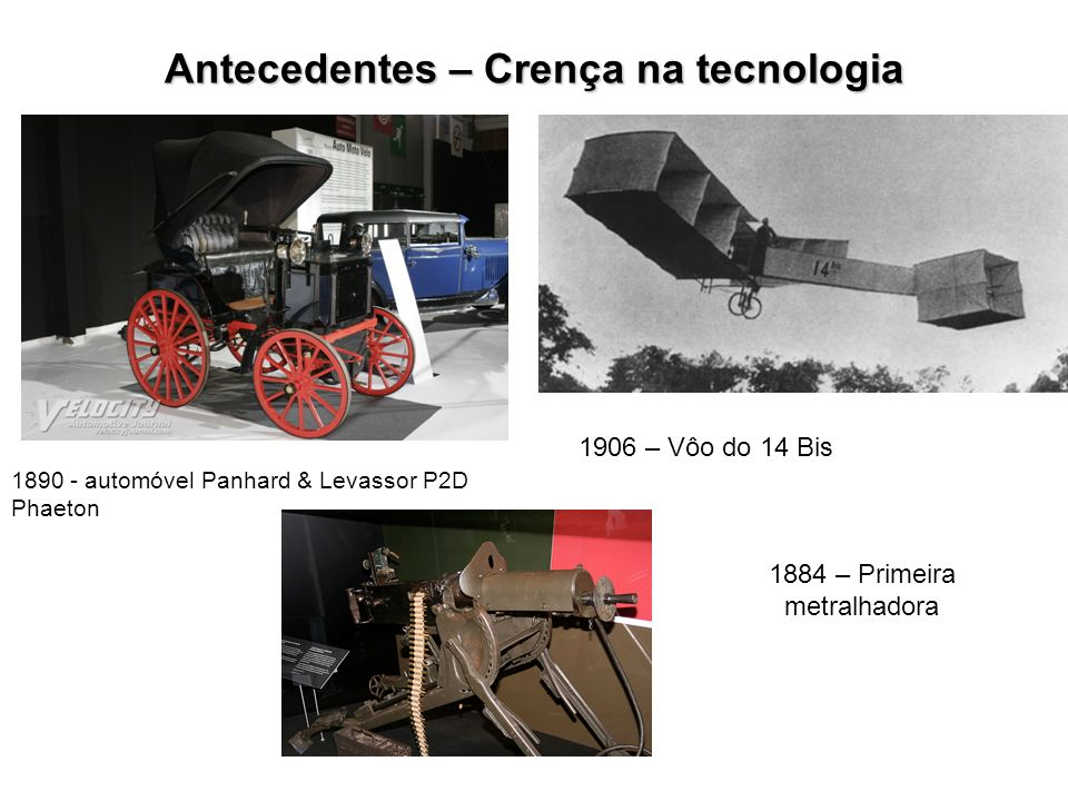 Antecedentes – Crença na tecnologia