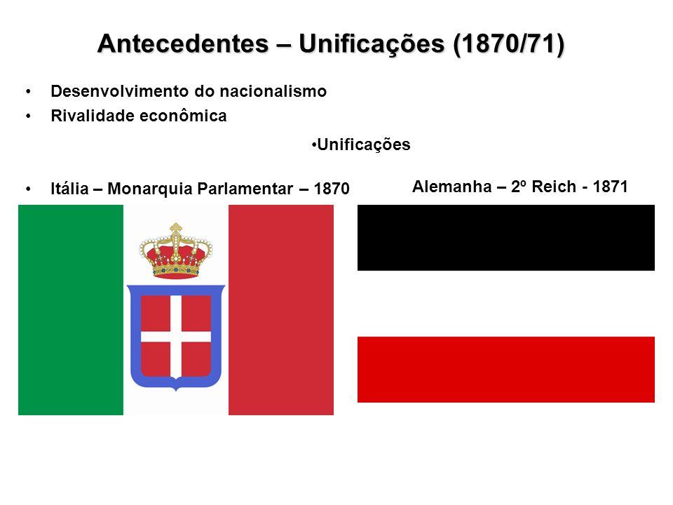Antecedentes – Unificações (1870/71)