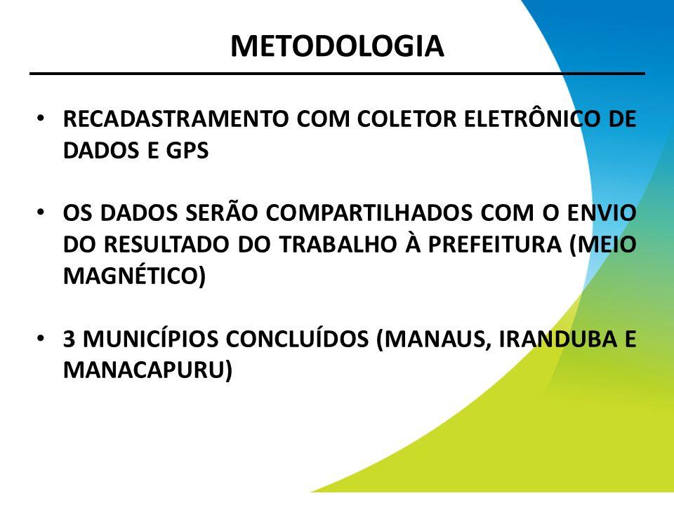 METODOLOGIA RECADASTRAMENTO COM COLETOR ELETRÔNICO DE DADOS E GPS