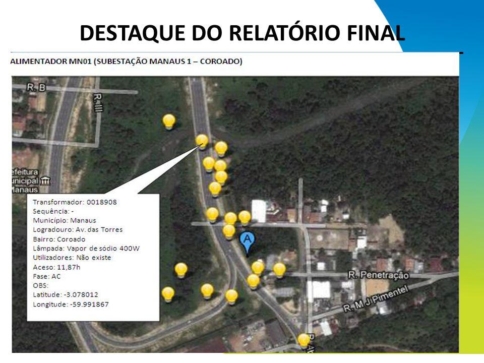 DESTAQUE DO RELATÓRIO FINAL