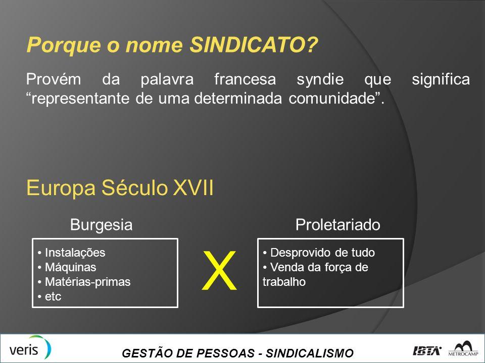 X Porque o nome SINDICATO Europa Século XVII