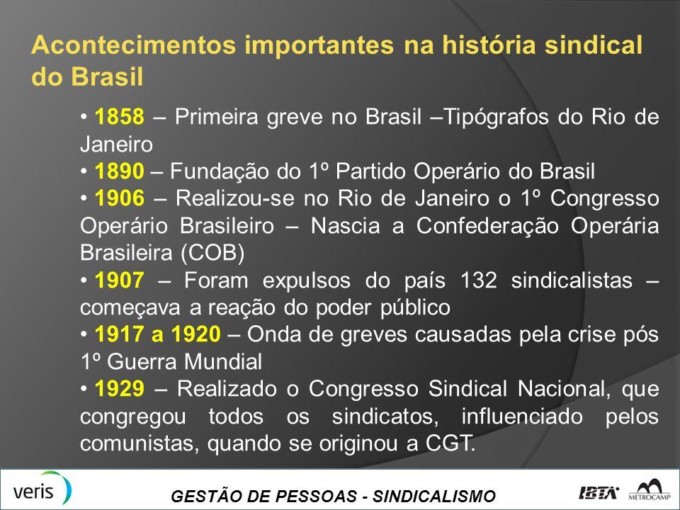 Acontecimentos importantes na história sindical do Brasil