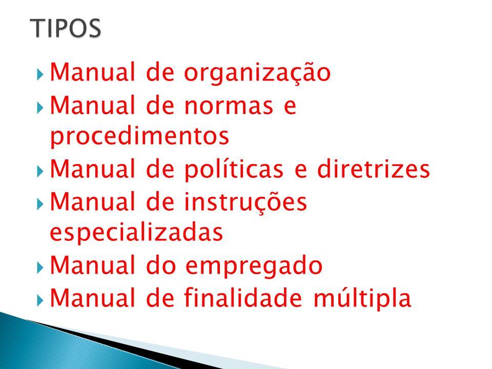 TIPOS Manual de organização. Manual de normas e procedimentos. Manual de políticas e diretrizes.