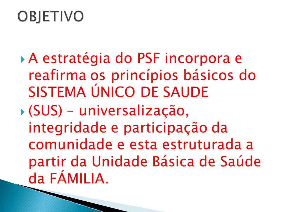 OBJETIVO A estratégia do PSF incorpora e reafirma os princípios básicos do SISTEMA ÚNICO DE SAUDE.