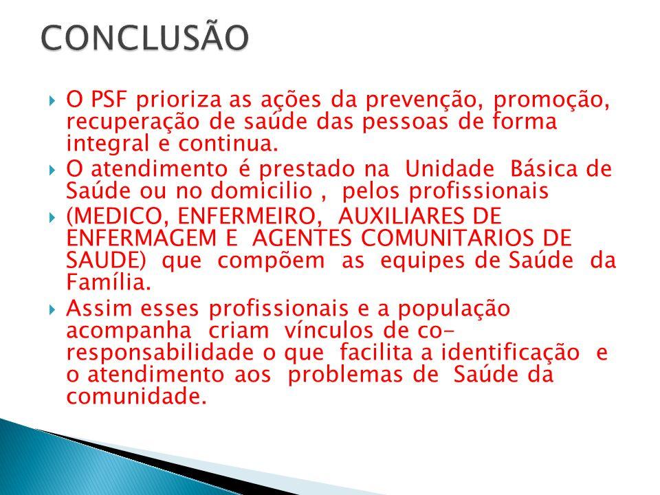 CONCLUSÃO O PSF prioriza as ações da prevenção, promoção, recuperação de saúde das pessoas de forma integral e continua.