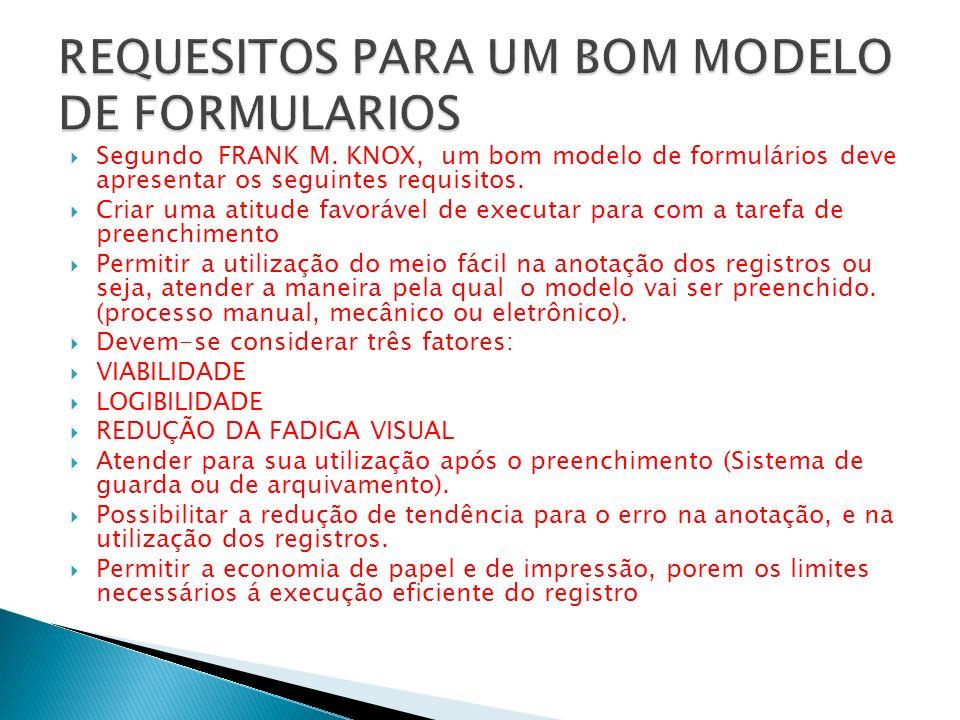 REQUESITOS PARA UM BOM MODELO DE FORMULARIOS