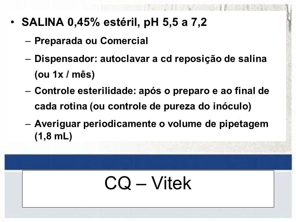 CQ – Vitek SALINA 0,45% estéril, pH 5,5 a 7,2 Preparada ou Comercial